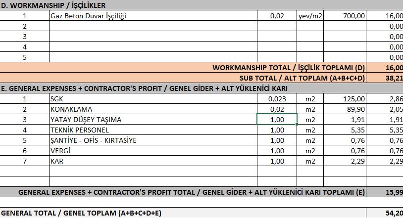 gazbeton birim fiyat analizi işçilik