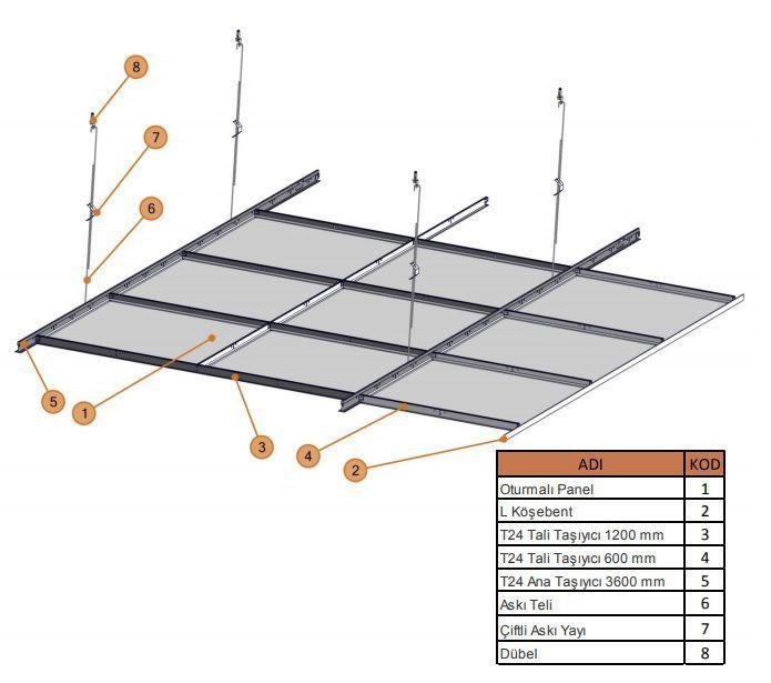 60x60 cm T-24 Taşıyıcı Sistemli Taş Yünü Asma Tavan - Malzeme Analizi