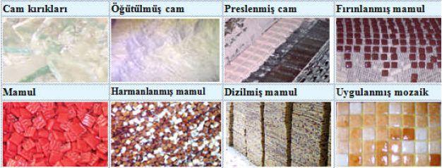 Cam mozaik üretim aşamaları