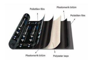Çatılarda su yalıtımı membran malzemesi
