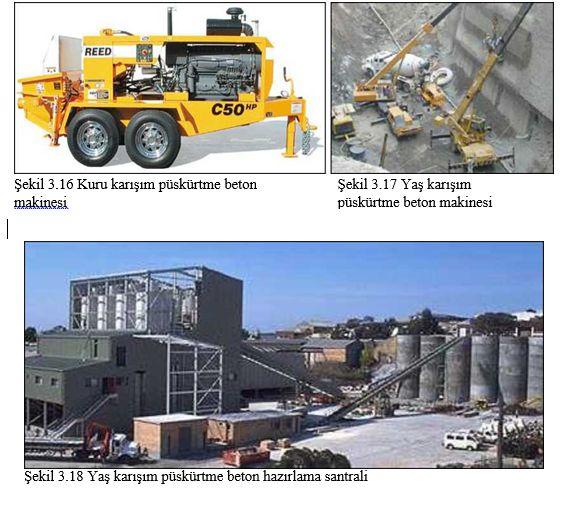 püskürtme beton makinesi ve santrali