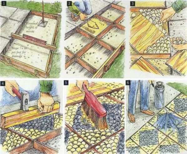 çakıl mozaik uygulama yaya yürüyüş yolu