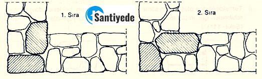 Duvar köşelerinde taşların yerleştirilmesi