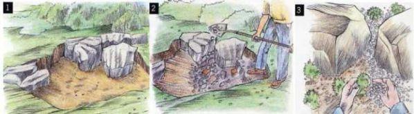 Kaya bahçesi yapım şekli