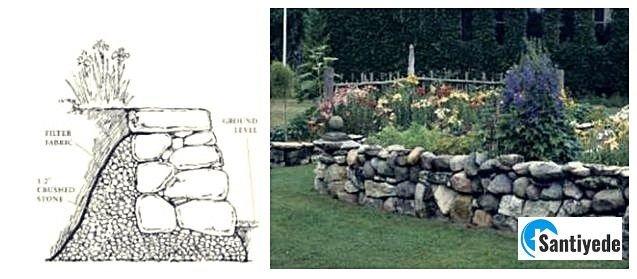 Kuru taştan duvar yapımı için temel kesiti ve uygulama örneği