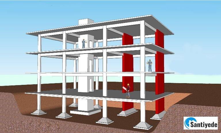 Perde duvarlı ve çerçeveli yapı sistemleri