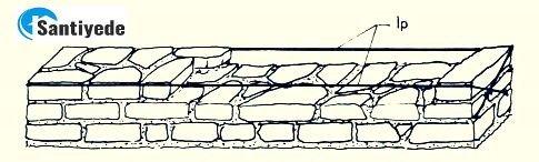 Taş duvarın ip çekilerek örülmesi