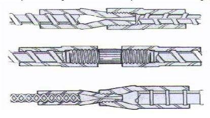 mekanik bağlama aparatları donatının kenetlenmesi