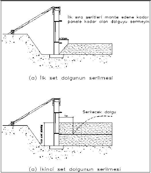toprakarme duvar İlk ve ikinci sıra dolgu serilmesi