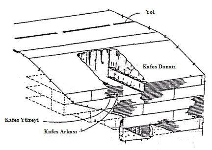 Kafes Donatılı Toprakarme Yapısı tipik kesiti