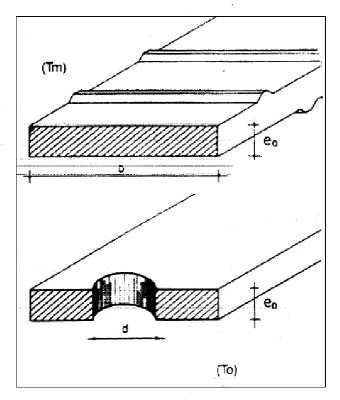 Lineer tek yönlü metal donatı enkesiti